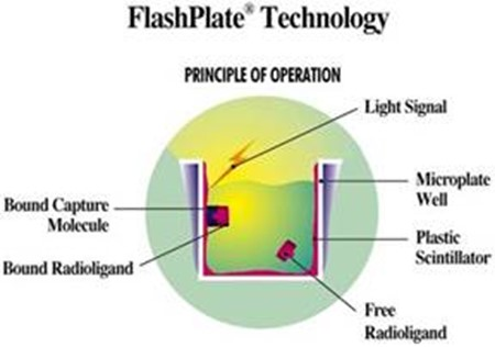 flashplate