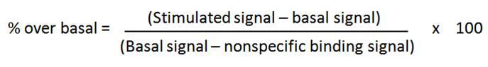 gtp_stim_over_basal_ASK_tcm137-191962